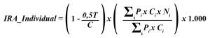 Fórmulas IRA-02